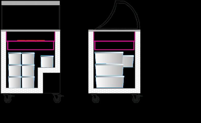 Glassdisk för kulglass, 296 L, Tefcold